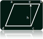 Perimeter of a Parallelogram